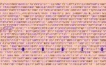 A Bíblia contém um código oculto?