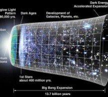 """Por que a teoria do big bang """"irritou"""" Einstein?"""