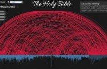"""Detonando o """"Universo Racionalista"""": A Bíblia e suas 463 contradições"""